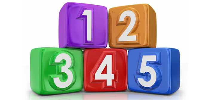 5 metoder til bedre brugeroplevelse med content