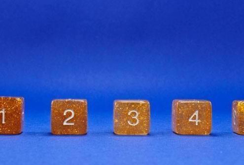 5 trin til AdWords succes