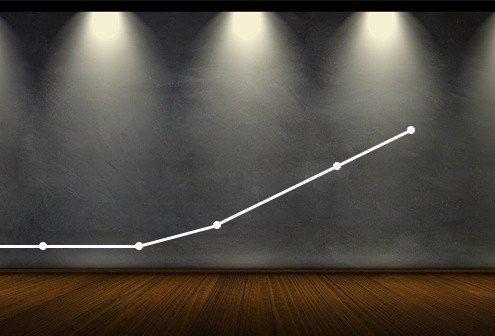 50 % flere konverteringer efter ny hjemmeside