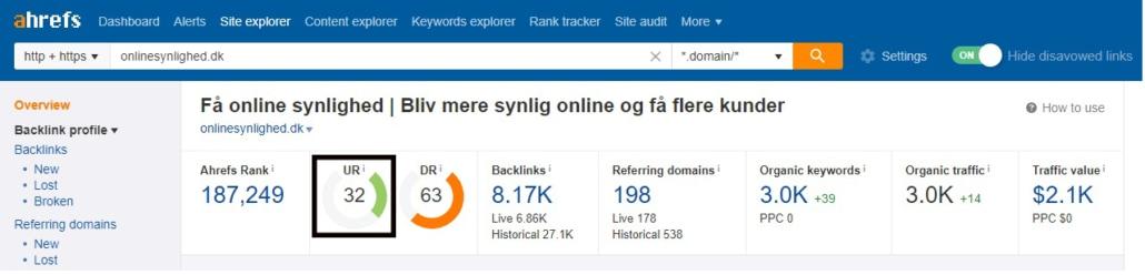 OnlineSynlighed.dk-ahrefs-UR