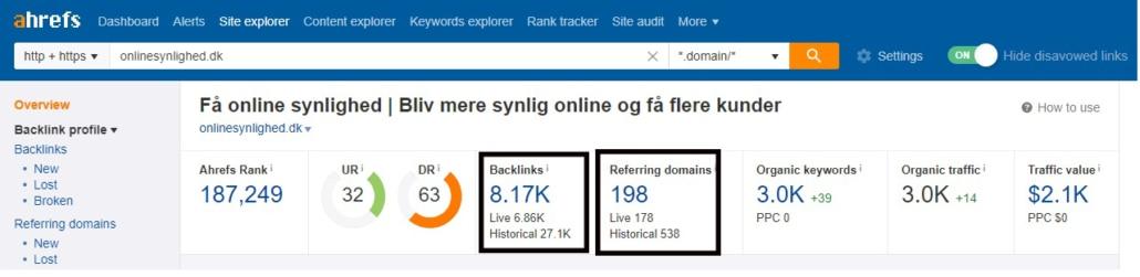 OnlineSynlighed.dk-ahrefs-backlinks-og-domains