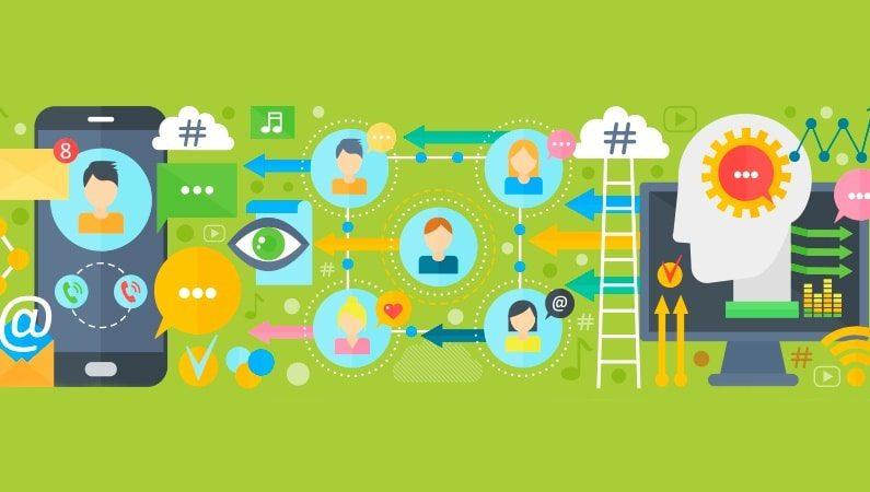 Strategi til sociale medier