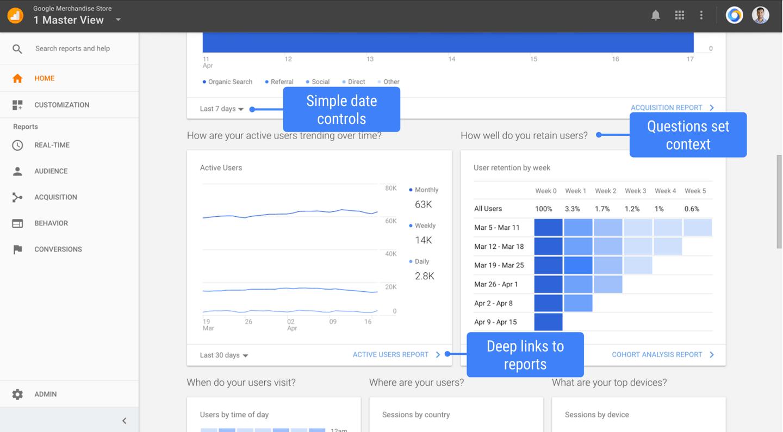 Google Analytics har fået nyt look